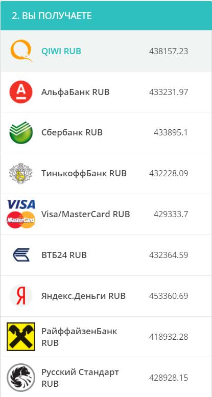 Обменять Bitcoin на 1000 рубли
