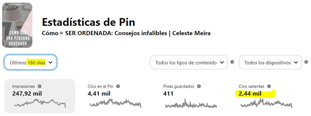 En Pinterest es fácil que un pin se haga viral.
