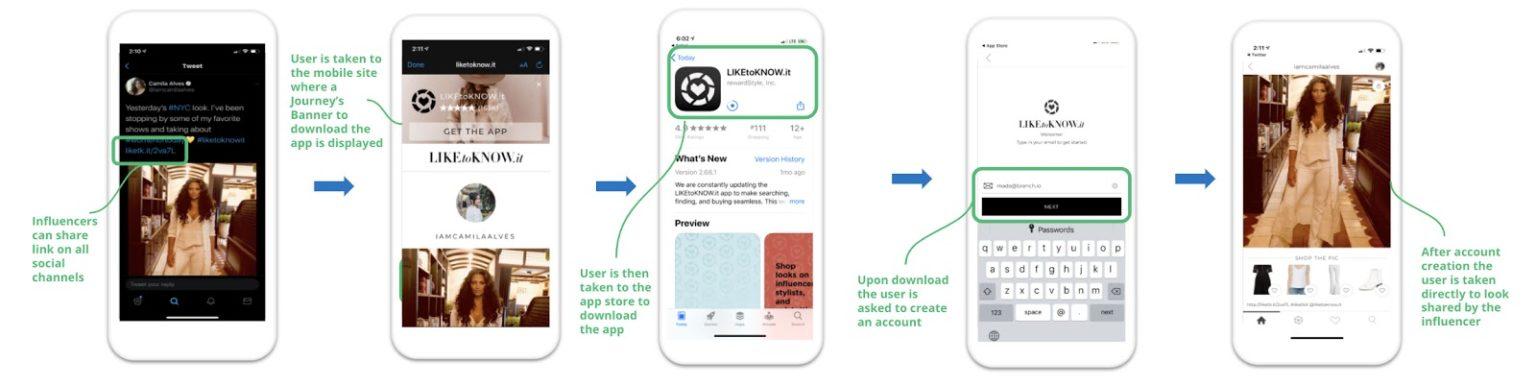 Маркетинг влияния для мобильных приложений