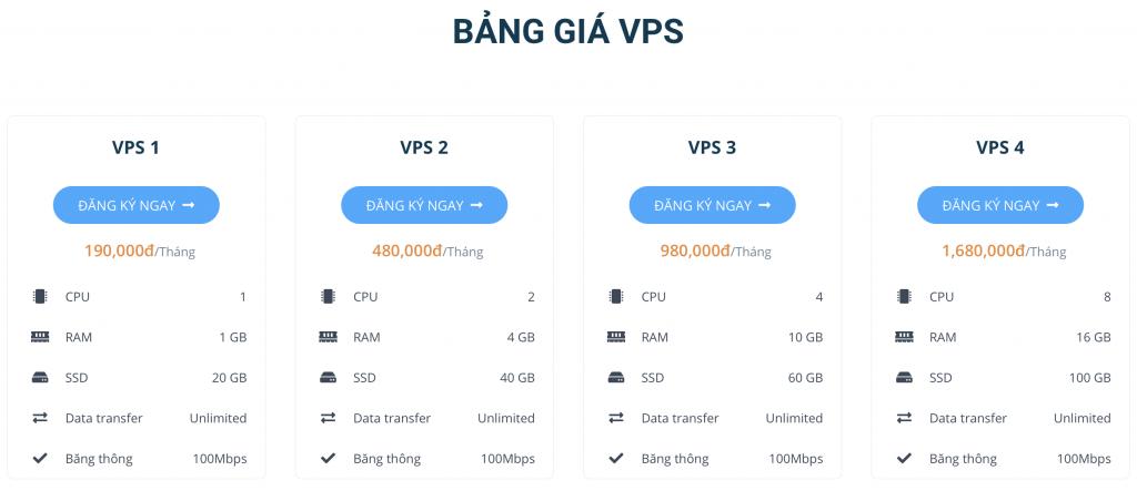 Bảng giá VPS cực kỳ hợp lý