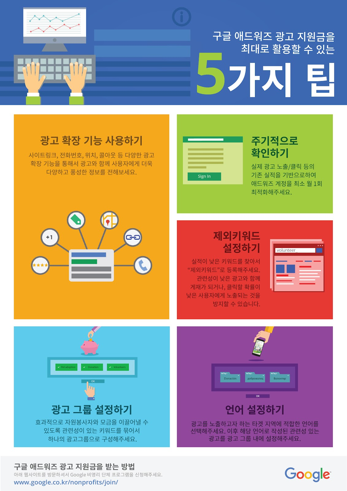 (KR) Top-5-tips-to-make-the-most-of-Google-Ad-Grants.jpg