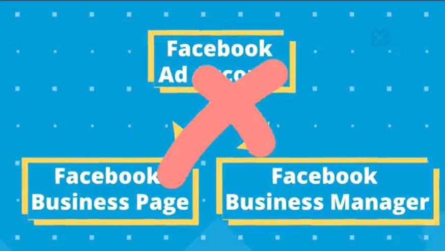 Cách thức Facebook business hoạt động