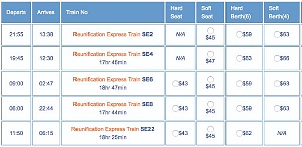 TRAINS FROM DANANG TO HO CHI MINH