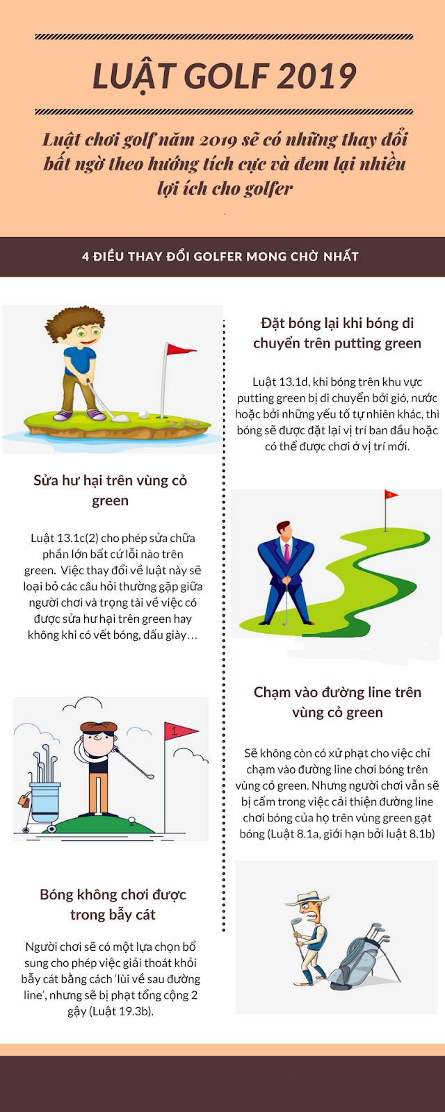 Luật golf 2019 – những thay đổi golfer mong chờ nhất