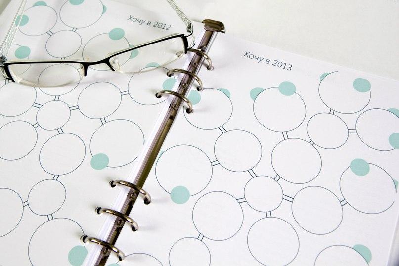 Розворот щоденника, що містить мрії та бажання