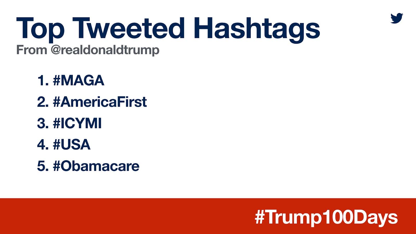 Trump Graphic 1 Hashtags (3).jpeg