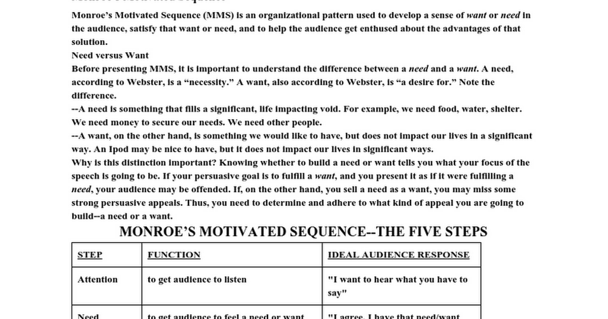 monroes motivated sequence speech outline Start studying speech final exam  monroe's motivated sequence  your outline format will replace preparation and practice before a speech d your outline.