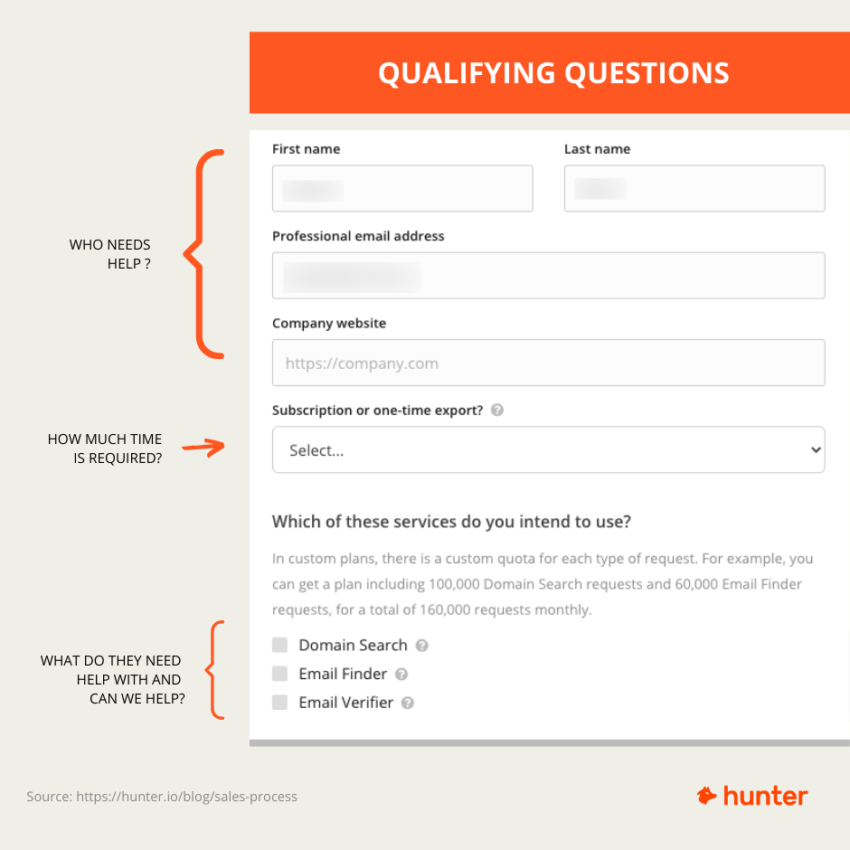 Qualifying Questions Form