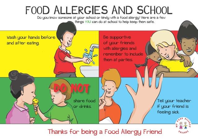C:\Users\1\Desktop\Food-allergies-Thai-day-school-2.png