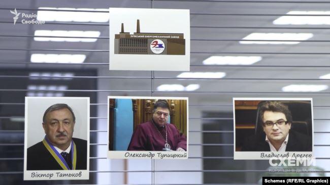 Як виявилося, Олександр Тупицький, уже тоді будучи у статусі судді, мав безпосередній стосунок до відомого корпоративного конфлікту на Донеччині