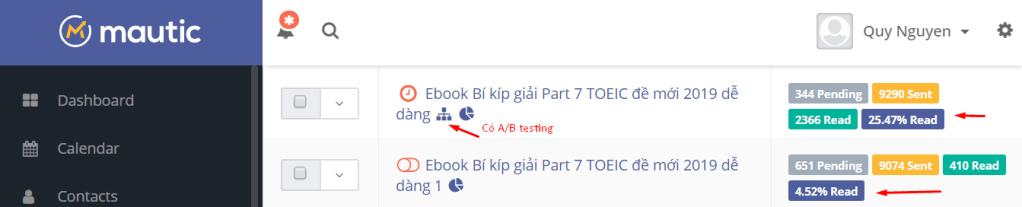 A/B testing trong Email Marketing: hướng dẫn cơ bản