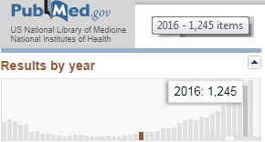 Pubmed - Cannabis Papers