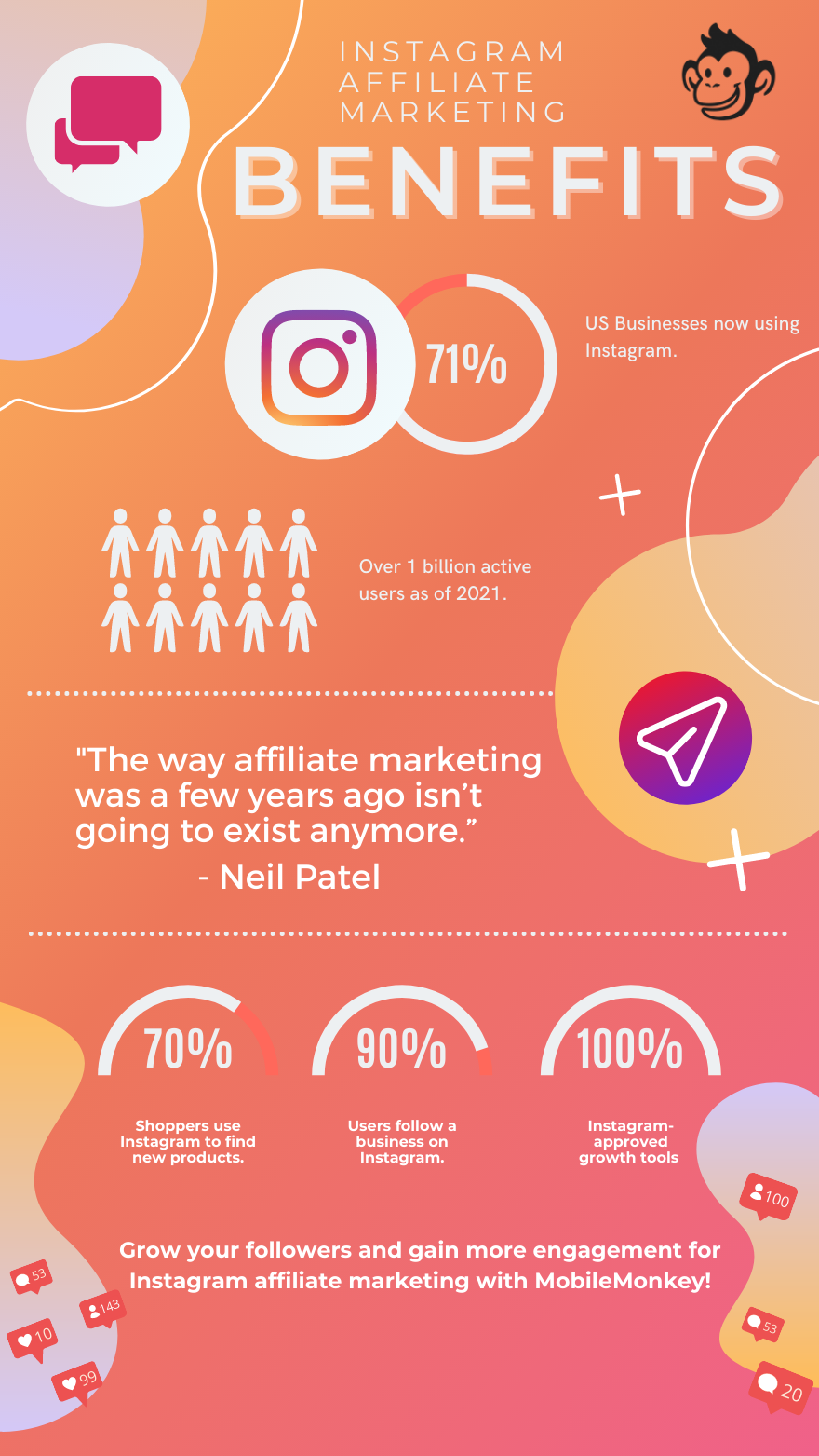 instagram affiliate marketing infographic