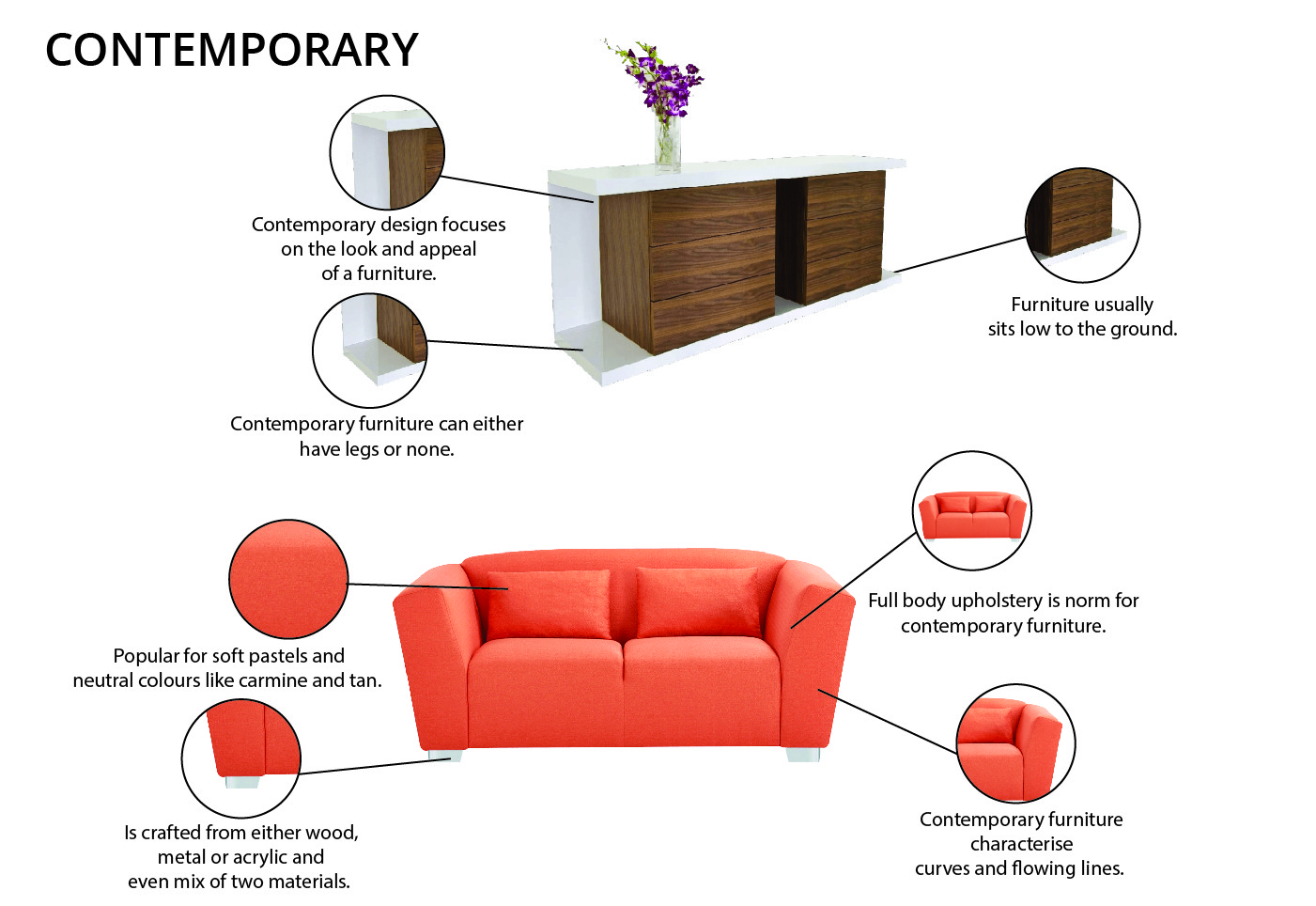 used contemporary furniture