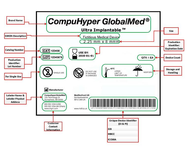 unique-device-identification-database