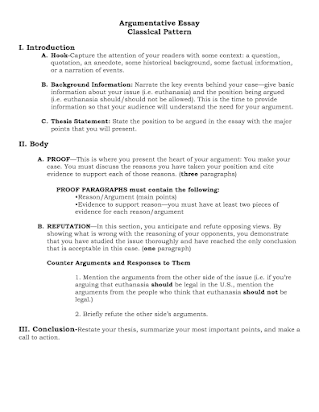 outline of an argumentative essay classical pattern