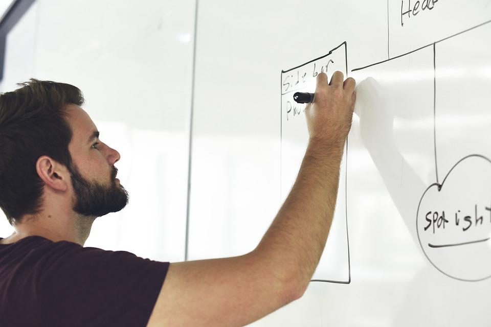 Board, Business, Company, Creative, Development