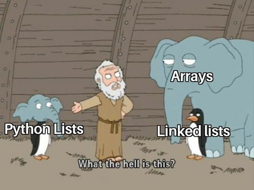 Lists in Python