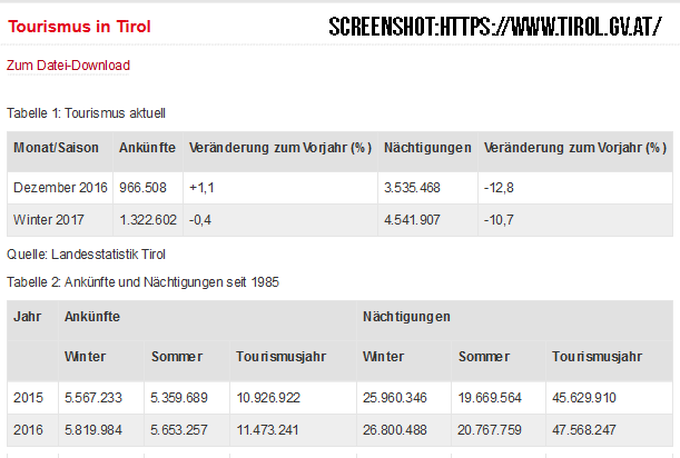FireShot Screen Capture #063 - 'Tourismus in Tirol I Land Tirol' - www_tirol_gv_at_statistik-budget_statistik_tourismus.png