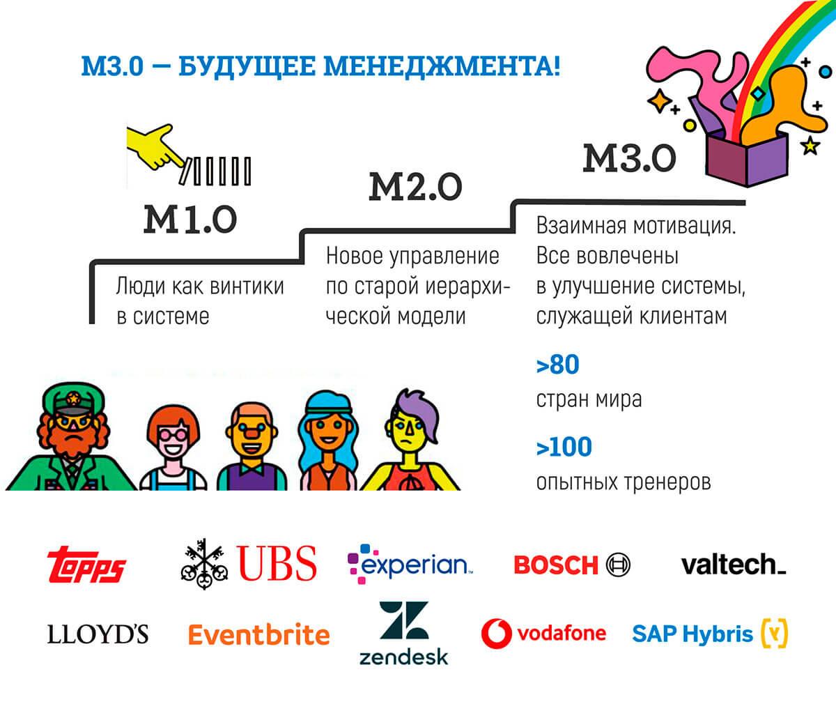 m30-infograph