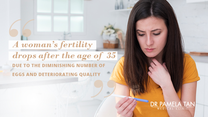 Infertility-rate