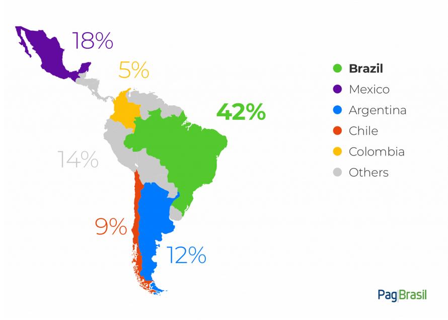 e-commerce sites in Brazil map