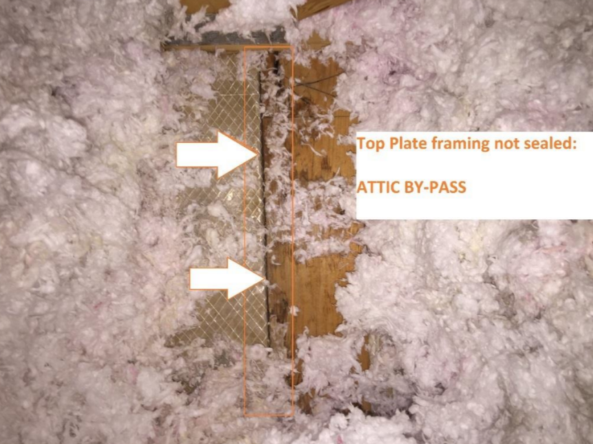 attic by-pass defect from construction defect