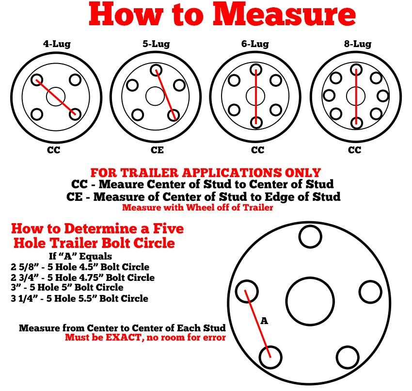 bolt pattern diagram
