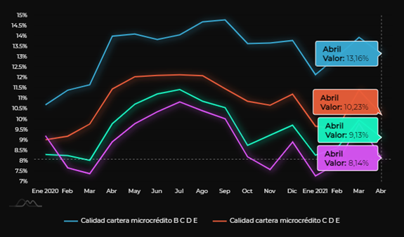 Gráfico, Gráfico de líneas  Descripción generada automáticamente