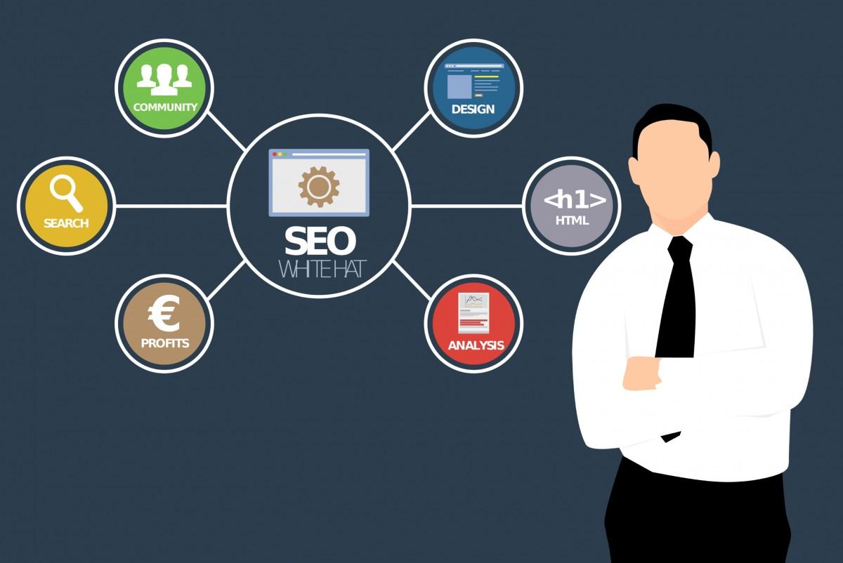 Seo, analysis online, Quản lý cộng đồng, Tiếp thị trực tuyến, Tiếp thị kỹ thuật số, Tiếp thị, chiến lược, Nội dung, Thiết kế, Đàn ông, Tối ưu hóa, trang mạng, hoạt hình, Đầy màu sắc, Trình bày, khái niệm, sáng tạo, động cơ, ý kiến, Sản phẩm, giao tiếp, Hành vi của con người, phông chữ, nhãn hiệu, cơ quan, Áo thun, cuộc hội thoại, kinh doanh, việc làm, Biểu đồ, Hợp tác