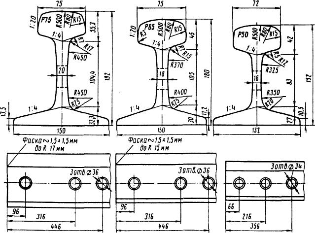 ширина головки рельса р65
