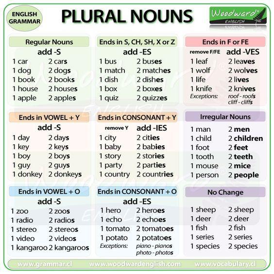 plural nouns.jpg