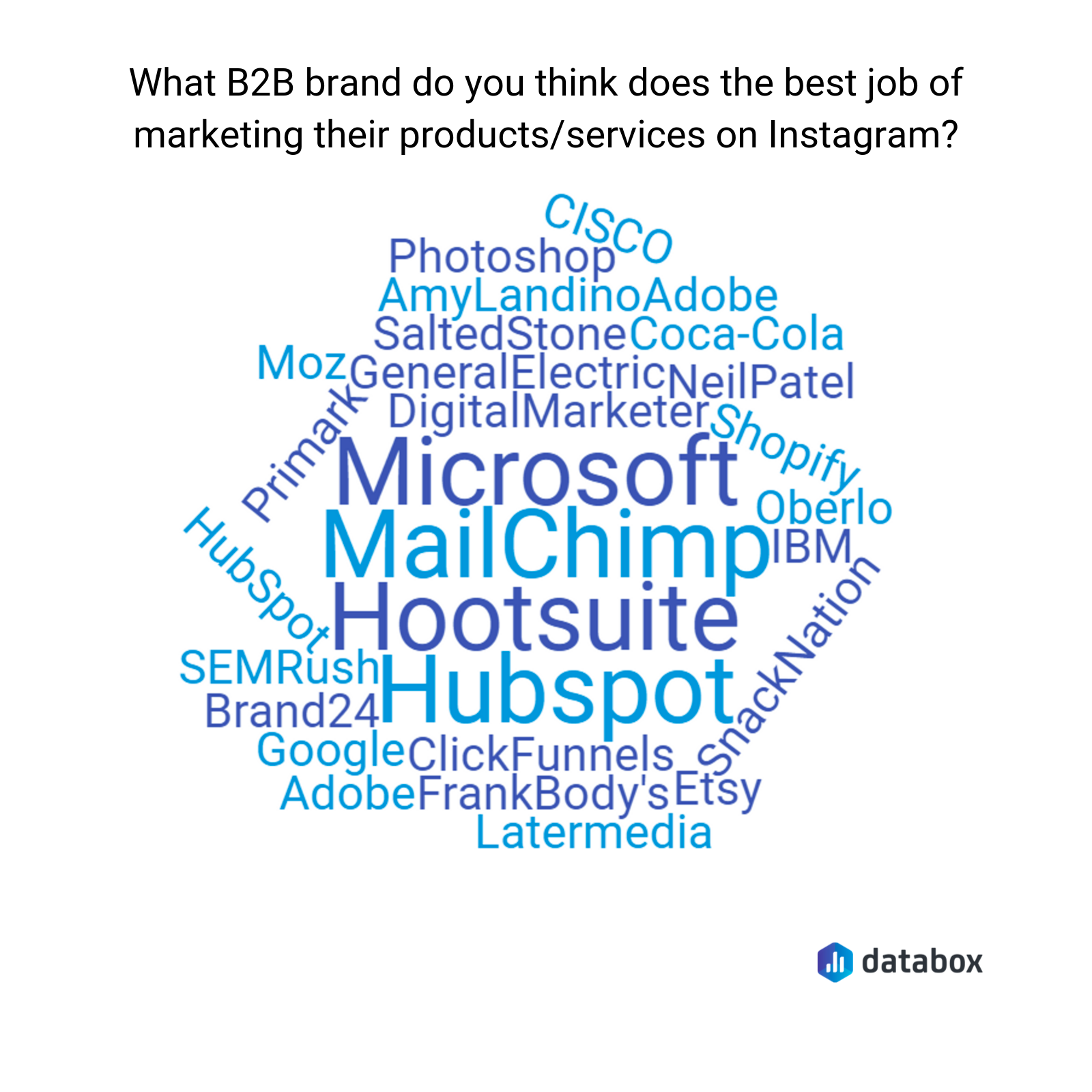 best b2b brands on instagram