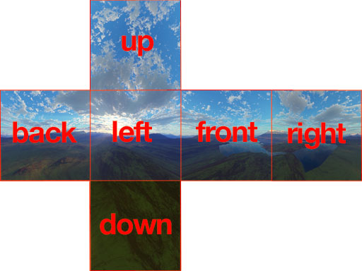 https://upload.wikimedia.org/wikipedia/commons/b/b4/Skybox_example.png