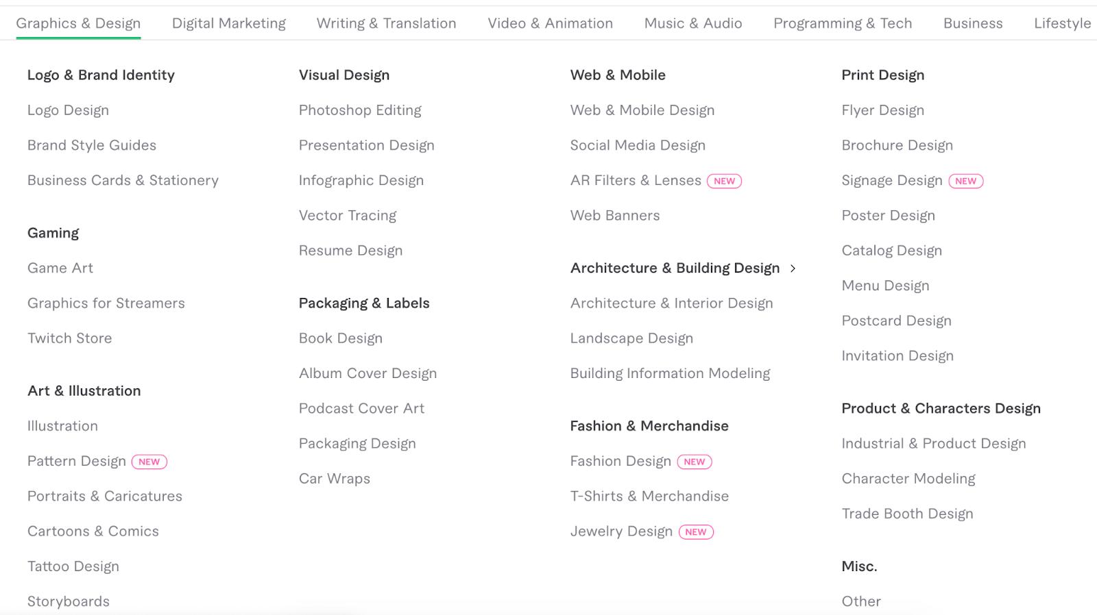 Fiverr navigation menu with Graphic & Design subcategories displayed