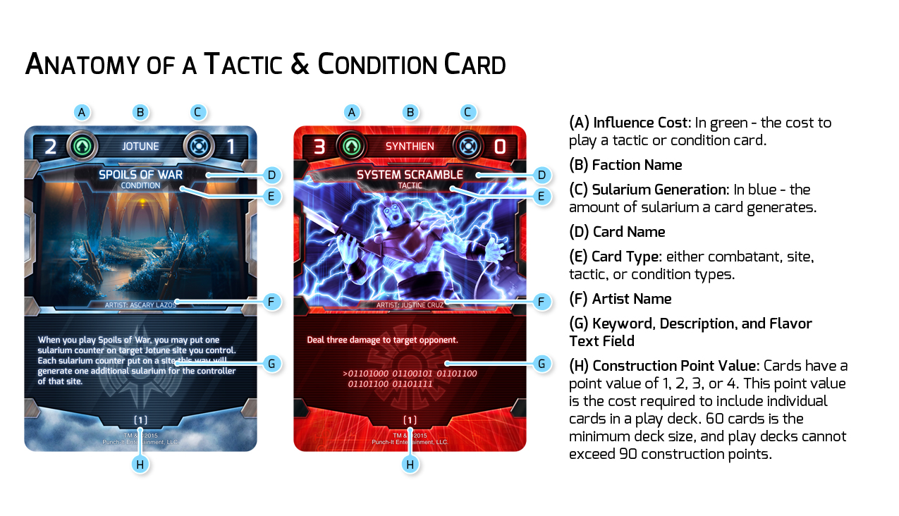 Tactic & Condition_anatomy.jpg