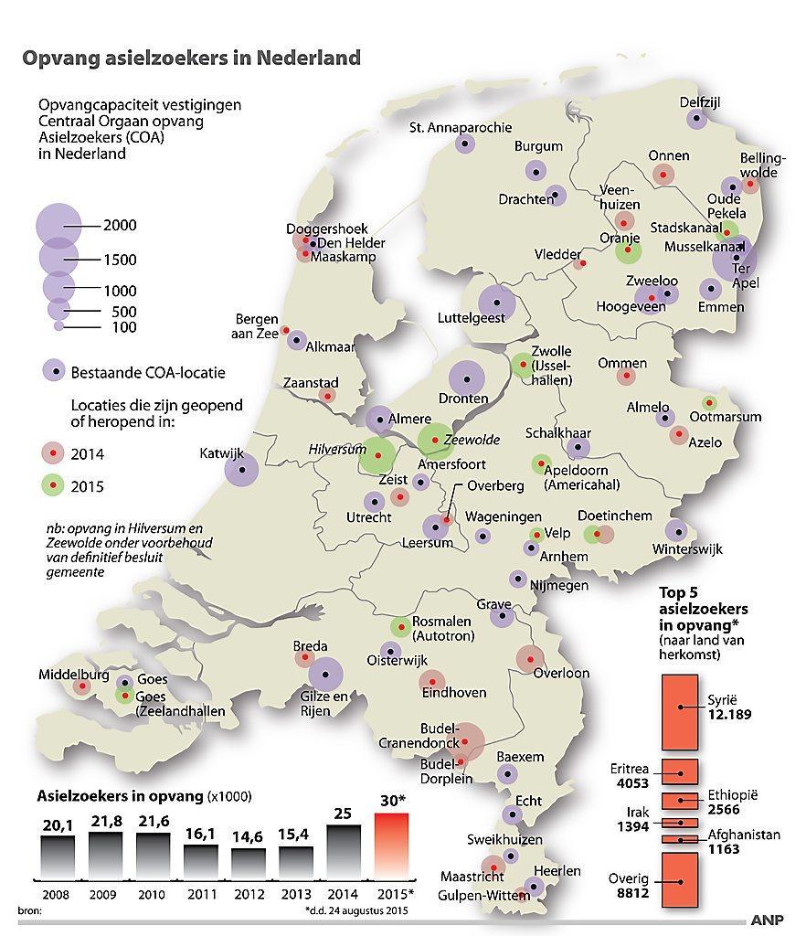 http://www.refdag.nl/polopoly_fs/asielzoekers089_1_937331!image/958970918.jpg