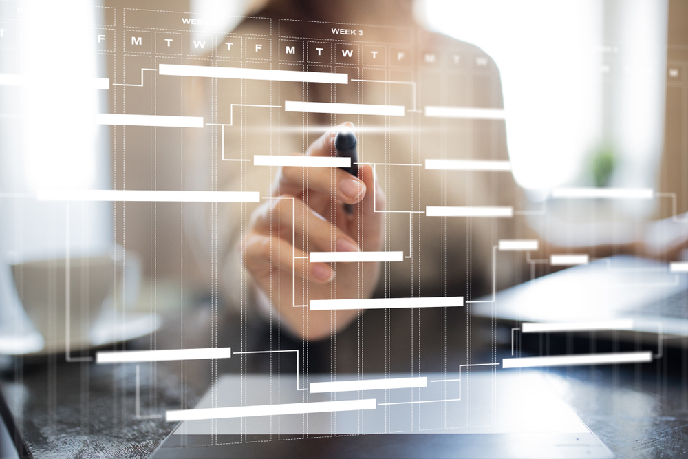What is the Best Workflow Management Tool for your Marketing Team?