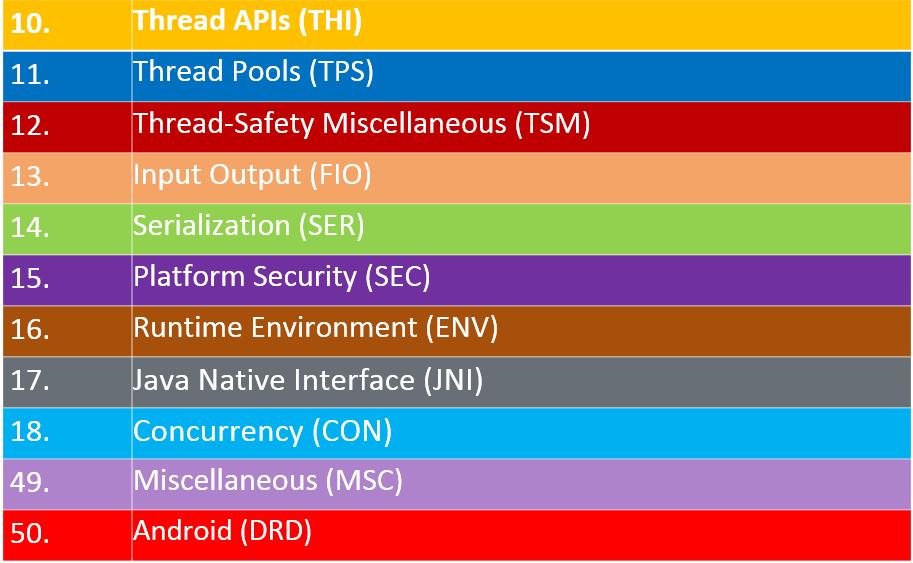 Secure Goals - 2.PNG