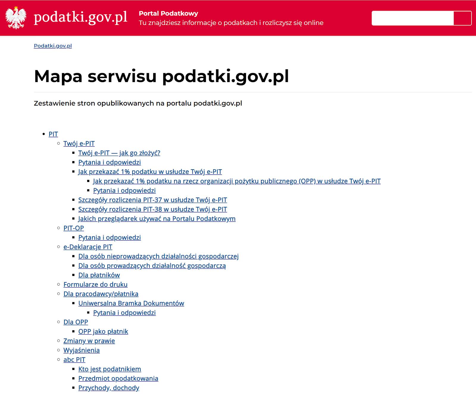 sitemap html