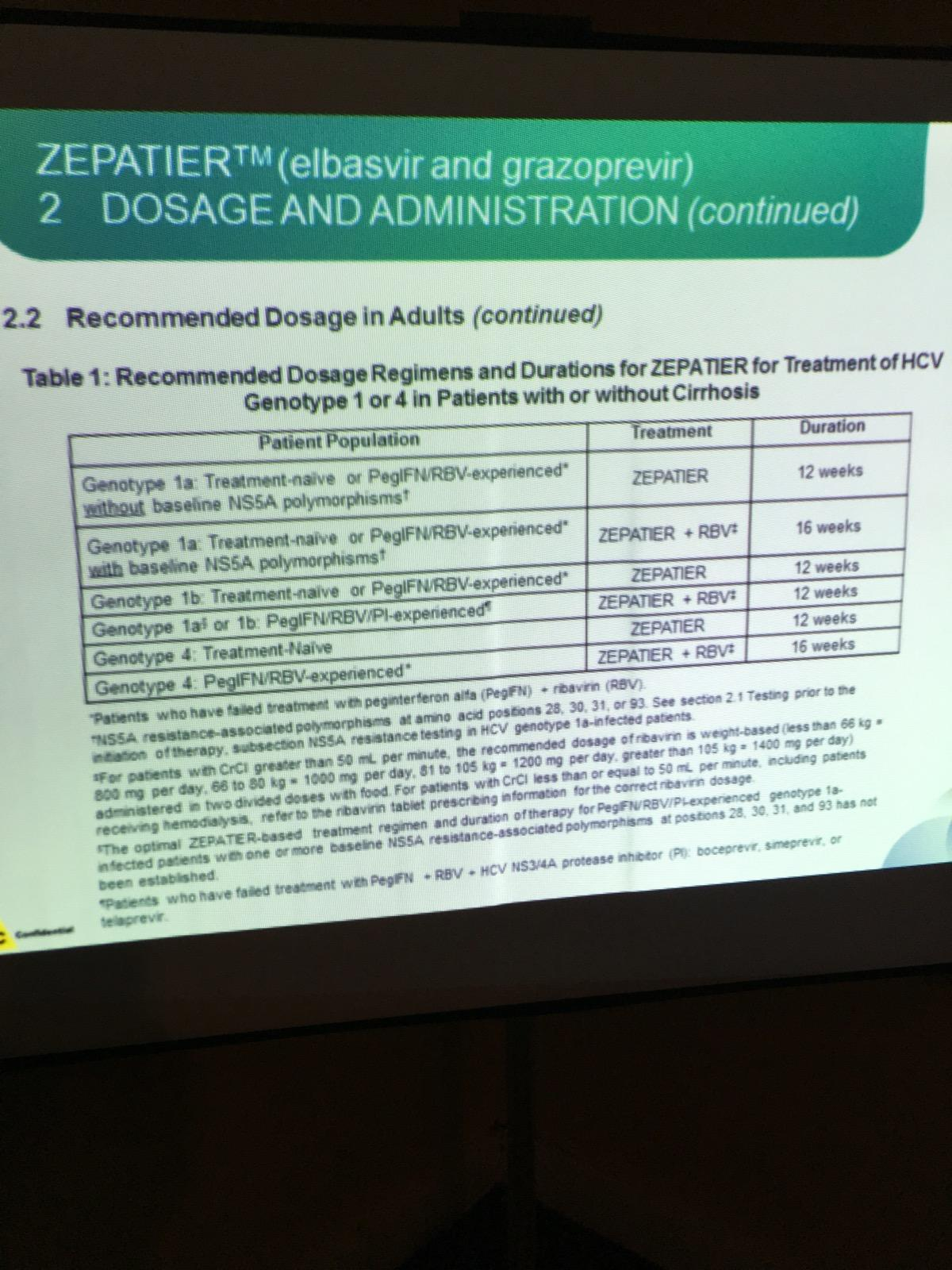 """Machine generated alternative text: ZEPATI ERTM (elbasvir and grazoprevir) 2 DOSAGEANDADMINISTRATION (continued) 2.2 Recommended Dosage in Adults (continued) Tabie 1 : Recommended Dosage Regimens and mrations for ZEPATIER for Treament of HCV GenoWpe 1 or 4 in Patients with or without Cirrhosis ulation atient IJ EPATIER baseåne NSSA a EATER basene NSSA ZEPATIER 1b Trexrne.nt•ow• or Pe IFNÅRBV.expenencedi ZEPATER RBv•: 1b Genotype ZEPATIER ZEPATER 12 16 weeks 12 weeks 12 weeks 12 weeks 16 weeks we peøter•ron a""""' (Peg""""') • 28. 30.3'..r93 see crCi 90 per the s • say. • per day. tos rood For crCl SO *tents 28. JCL 21. ed 93 NSY4A"""