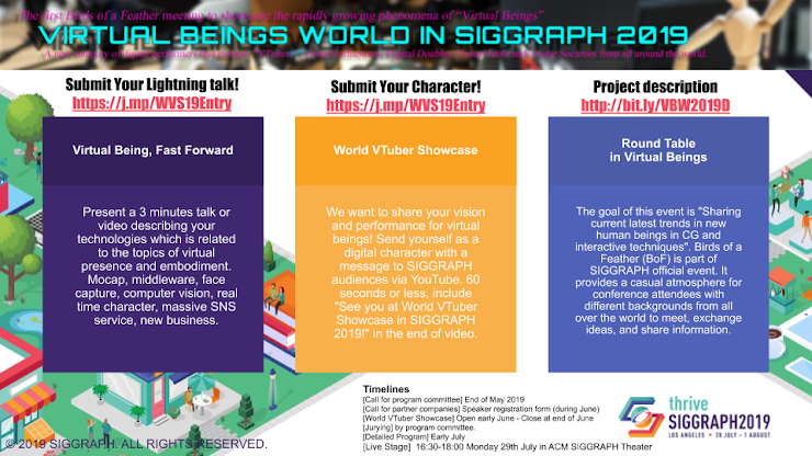 """Select your inquiry/participation. """"World VTuber Showcase"""" is different form  https://j.mp/WVS19Entry"""