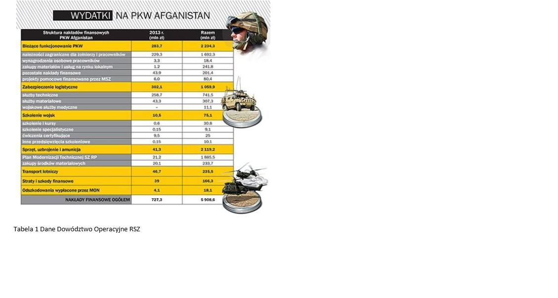 PKW Afganistan.png