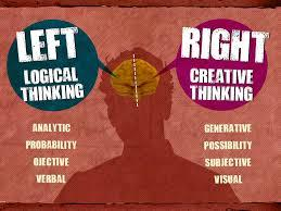Image result for creative thinking