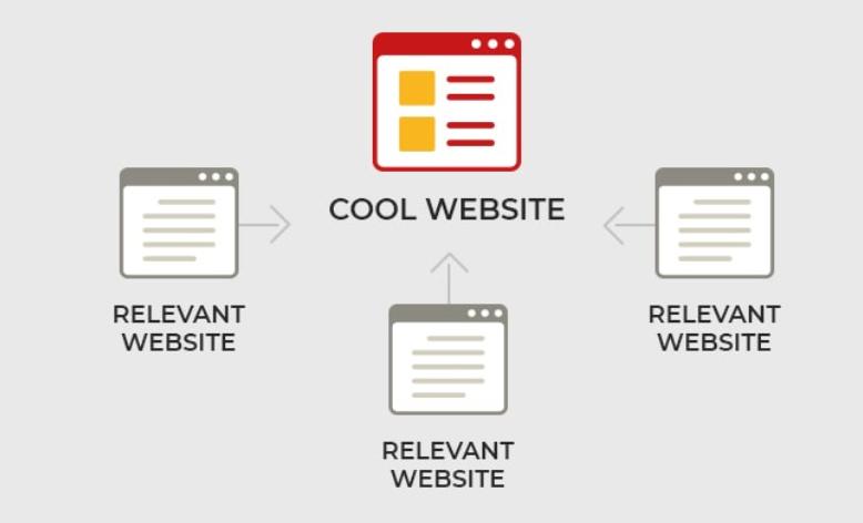 Tìm hiểu những ưu điểm đi backlink cho website
