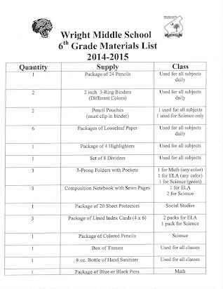 wrms supply list