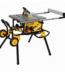 Top 10 Best Table Saw in Canada