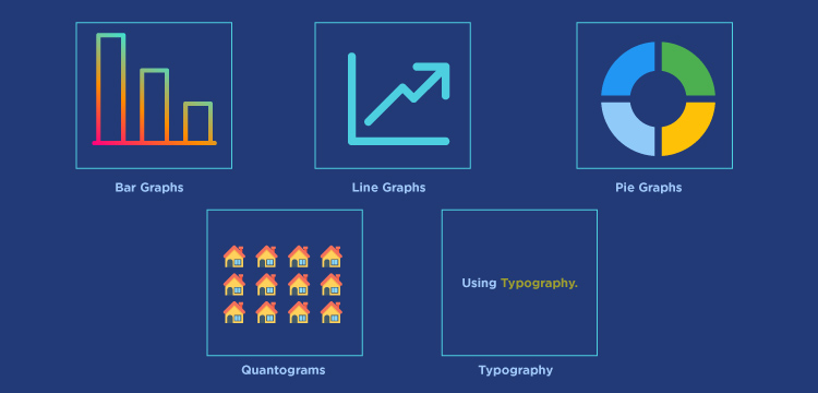Diverse types of data visualization techniques are provided in the dashboard form.