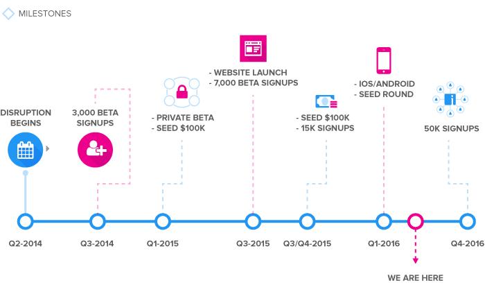 timeline-info.jpg