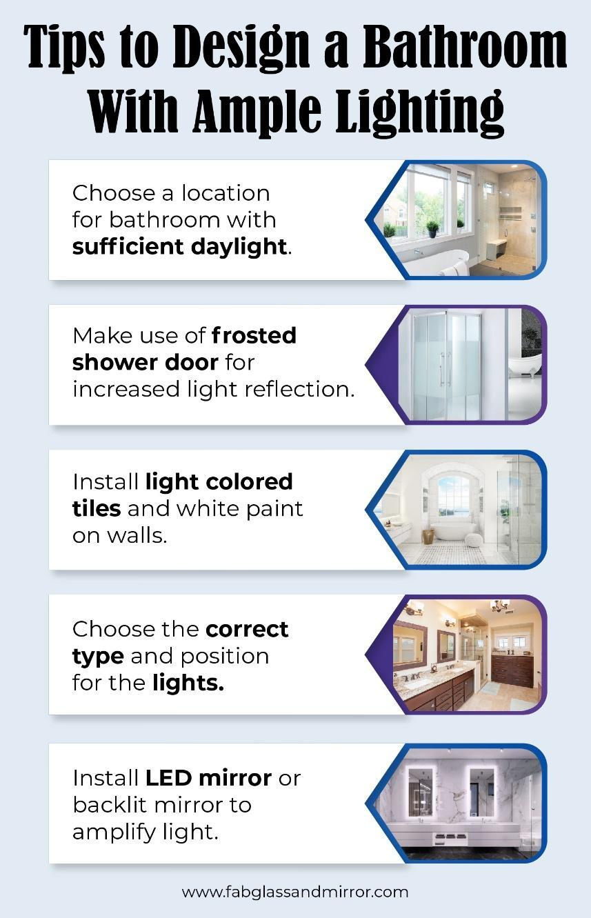Tips to Lighting up Bathroom Properly for Maximum Energy Conservation